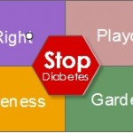 Diabetes and Food - Diabetes Sold on Every Corner
